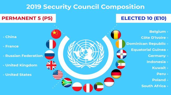 Security Council members 2019